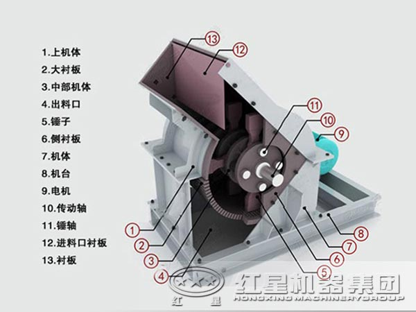锤式破碎机结构